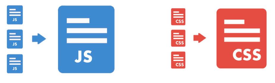 Combinar ficheros CSS y JS reduce el número del peticiones al servidor