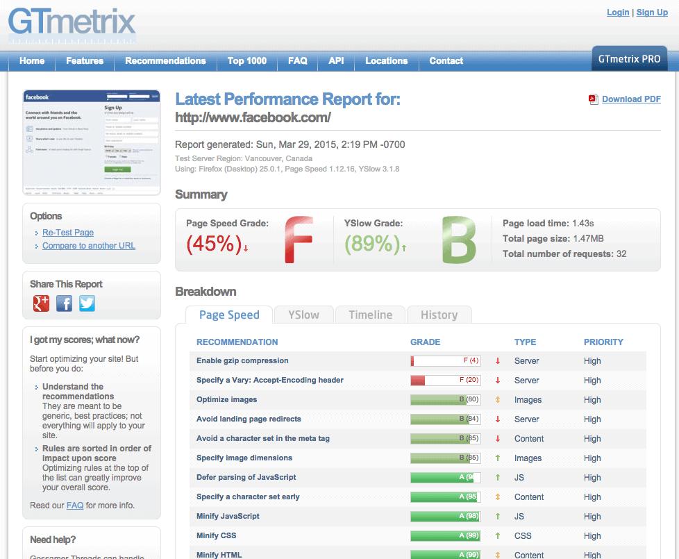 GTMetrix es una de las herramientas más completas de auditoría WPO