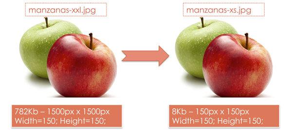 Optimizar el tamaño de las imágenes debería de ser uno de los primeros aspectos a cuidar en el WPO