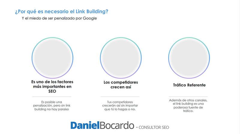 ¿por qué es necesario el link building? - Cómo hacer link building profesional
